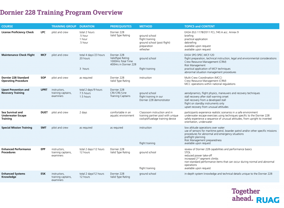 Training Program Overview Chart_web.png